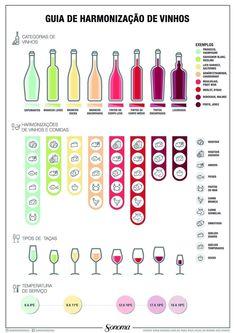 12 ideias para quando você sente que precisa consumir mais vinho