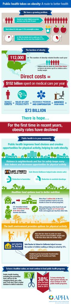 Obesity is a serious and costly health problem facing our nation. Dive into the stats in this #infographic #obesity