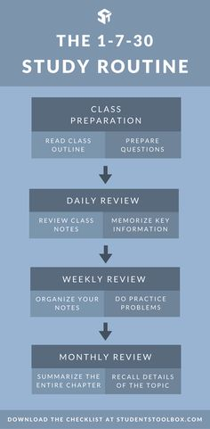 Do you know that having a study routine can make studying in school and college much easier and more effective? Learn how you can do your daily, weekly, and monthly review + download your free study checklist here!