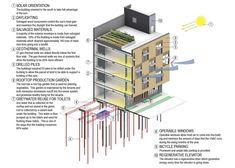 Clock Shadow Building | AIA Top Ten