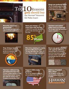 The Top 10 Reasons You Should Buy A Harman Accentra 52i Pellet Insert