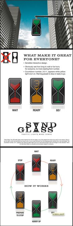 Sand Glass Traffic Light-this is wierd