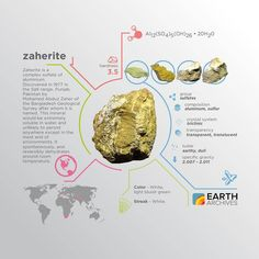 Zaherite was discovered in 1977 in the Salt range Punjab Pakistan by Mohamed Abduz Zaher of the Bangladesh Geological Survey after whom it is named. #science #nature #geology #minerals #rocks #infographic #earth #zaherite