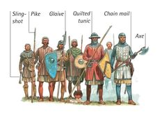 Medieval period weapons for foot soldiers. Various pole arms illustrated. Medieval World, Medieval Knight, Medieval Fantasy, Larp, Medieval Paintings, Dark Ages, Military Art, Middle Ages, Fantasy Characters