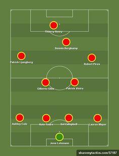 Arsenal - The  Invincibles. Dette laget gikk ubeseiret gjennom Premier League i 03/04 sesongen.