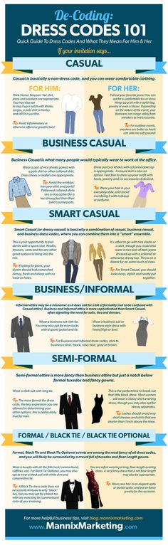Figuring out the difference between business casual and smart casual and semi-formal can drive you batcrackers. This should help: