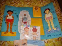 Maestra de Primaria: Lapbook o libros desplegables con bolsillos Birthday Return Gifts, Ludo, Dora, File Folder Games, Science, Project Based Learning, Interactive Notebooks, Pre School, Games For Kids