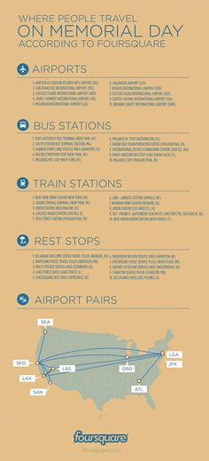 FourSquare Memorial Day inforgraphic