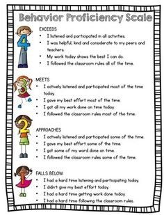 an attempt to have students self-monitor their behaviors and provide parents with feedback on their day, I created this proficiency scale. Students rate themselves on a scale based on several criteria.TWO VERSIONS Classroom Behavior Management, Behavior Plans, Behaviour Management, Class Management, Behavior Charts, Classroom Economy, Behavior Rewards, Classroom Expectations, Social Emotional Learning