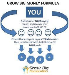 GROW BIG : www.growbigcorporation.com/?ref=selmoza Big Money, Dubai, Investing, Personal Care, Education, Self Care, Personal Hygiene, Onderwijs, Learning