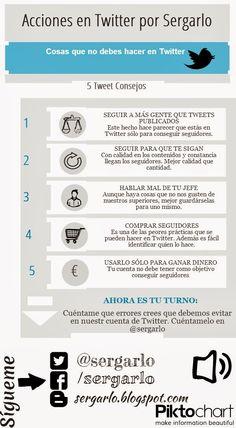 Cosas que no debes hacer en Twitter vía @Sergio García Lobo  #infografia #infographic #socialmedia