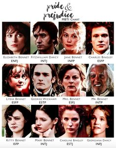 Scribbling In The Dark — Pride and Prejudice MBTI chart