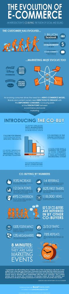 The Evolution of #eCommerce: An Introduction to Co-Buying (social + commerce)