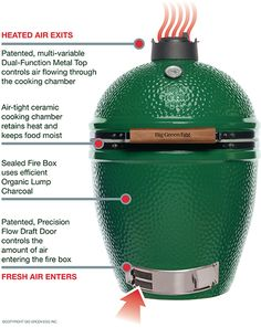the Big Green Egg Ceramic Grill works with Lump Charcoal Big Green Egg Outdoor Kitchen, Big Kitchen, Kitchen Ideas, Kitchen Island, Lump Charcoal, Charcoal Grill, Natural Charcoal, Barbacoa, Big Green Egg Reviews