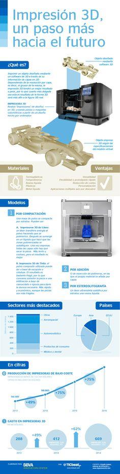 #Infografía sobre #Impresión #3D, un paso más hacia el futuro.