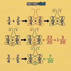 Nine simple math tricks you'll wish you had always known - Schmetterlingsmethode bei Add/Sub von Brüchen Nine simple math tricks you'll wish you had always - Math Strategies, Math Resources, Math Activities, Math For Kids, Fun Math, Math Charts, Math Formulas, Simple Math, Easy Math