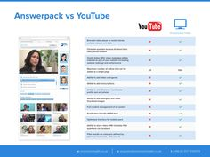 Answerpack TV: Mobile video platform for patient information.