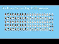 【Culture FLE】 Si la France était un village de 100 personnes... - YouTube