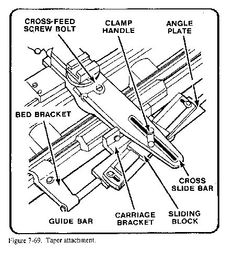 323 best werks winkel images on pinterest in 2019 work shop garage Bandsaw Wiring Diagram page 2 of 2 instructions how to use a lathe by american machine tools corp