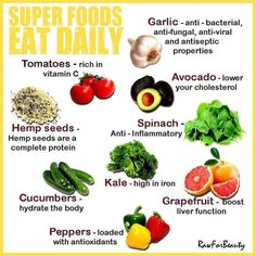 Top Super Foods - Much has been said about super foods in the past, and people are often confused about which ones are best to include in their daily diets. There are a lot of these foods with varying benefits to improve general … CLICK HERE - http://www.health-nutrition.co/top-super-foods/