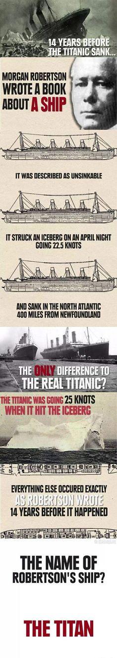 Titan vs Titanic