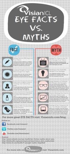 Eye Facts VS. Eye Myths