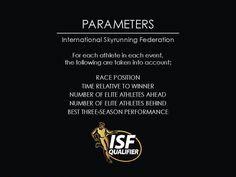 Carreras Montaña Skyrunning 2013: Ranking corredores montaña élite ultras ISF. Top100 Hombres y Top50 Mujeres.