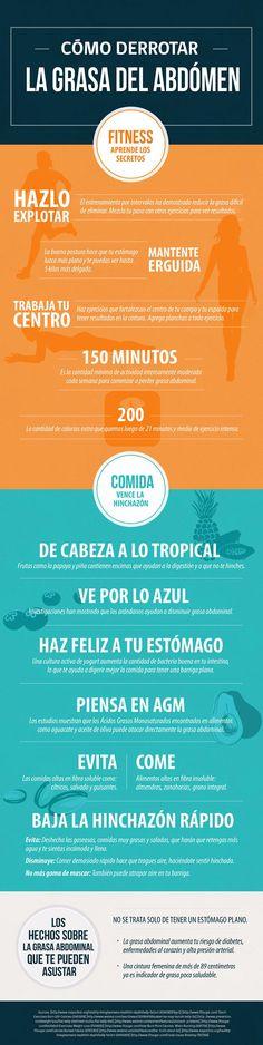 Muy importante mantener a raya la grasa abdominal para tener una buena salud. #grasa #salud #infografia