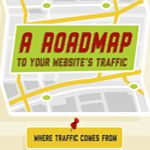A Roadmap to Your Website's Traffic – Infographic