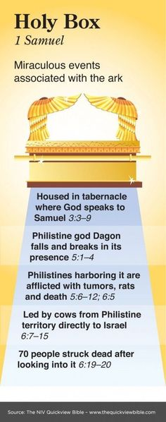 It was in the Most Holy Place in the temple, the throne of God -  which was filled with his Glory.  Now thru Jesus we too can approach the throne of God  and as a temple filled with the Holy Spirit.