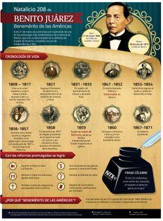 Natalicio 208 de Benito Juárez   Este 21 de marzo se conmemora el nacimiento de uno de los personajes más emblemáticos de la historia de México, que con su labor basada en la defensa del Estado de Derecho, consolidó una nación independiente y libre. #Infografia