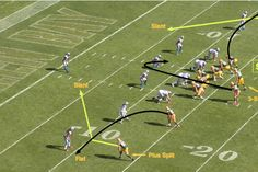 """In today's installment of the """" NFL series, former NFL defensive back Matt Bowen breaks down the core route combinations at the pro level to give you a better understanding of the game. Notre Dame Football, Ohio State Football, Ohio State University, Ohio State Buckeyes, American Football, Football 101, Youth Football, Football Season, College Football"""