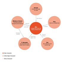 A Clockwork Orange Study Guide from LitCharts | The ...