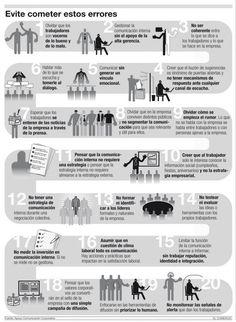 Errores de comunicación en las empresa #infografia #infographic