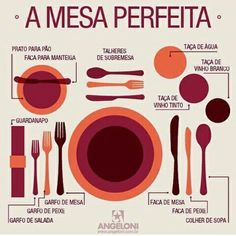 A mesa perfeita