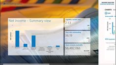 Business Intelligence in Microsoft Dynamics GP 2013 04 Business Analyzer - EPC Group Team of Experts