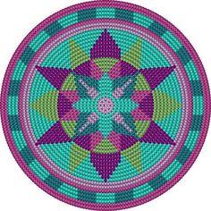 Wayuu Mochilla Bag Chart ,