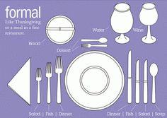 Bryllup etikette: Formel borddækning