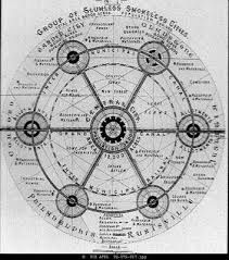Image result for panopticon diagram