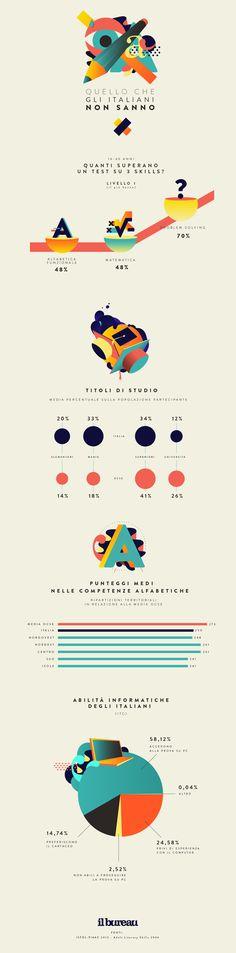 analfabetismo in italia - infografica per ilbureau.com