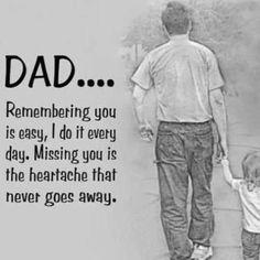 Dad's First Year Death Anniversary