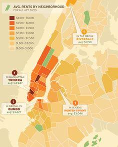 Avg Rent By Neighborhood