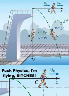 Spotted in a physics textbook.