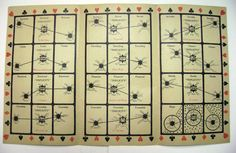 Occult Fortunas Chart Triplicity 1919