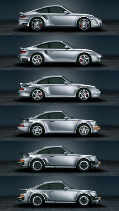 The EVOLUTION of the Porsche 911 turbo....