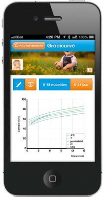 GroeiApp (iPhone) Groei en ontwikkeling van je kind bijhouden