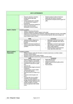 Esempi unità di apprendimento - Docsity