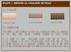 Définissez la couleur de votre peau