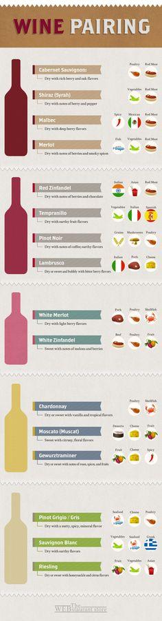 Wine Pairing Chart #redwine