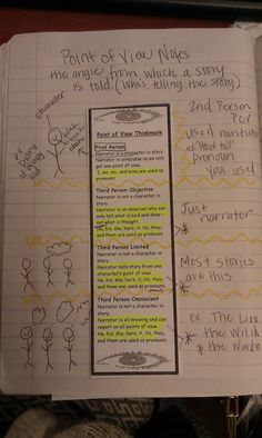 Point of View in Stories - Notes and Anchor Chart. I like the visuals for 3rd person limited/omniscient. I mostly just like this style of note taking/annotating.